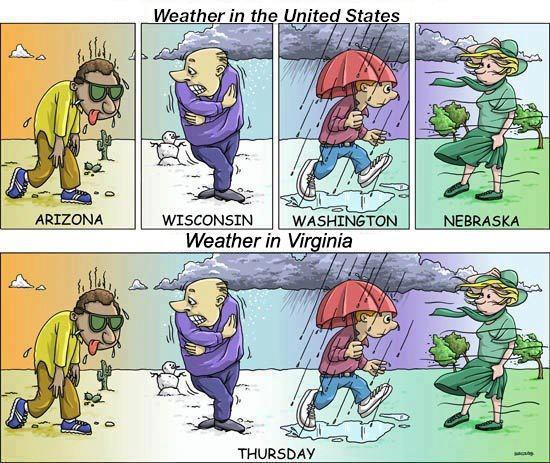 Weather in Virginia
